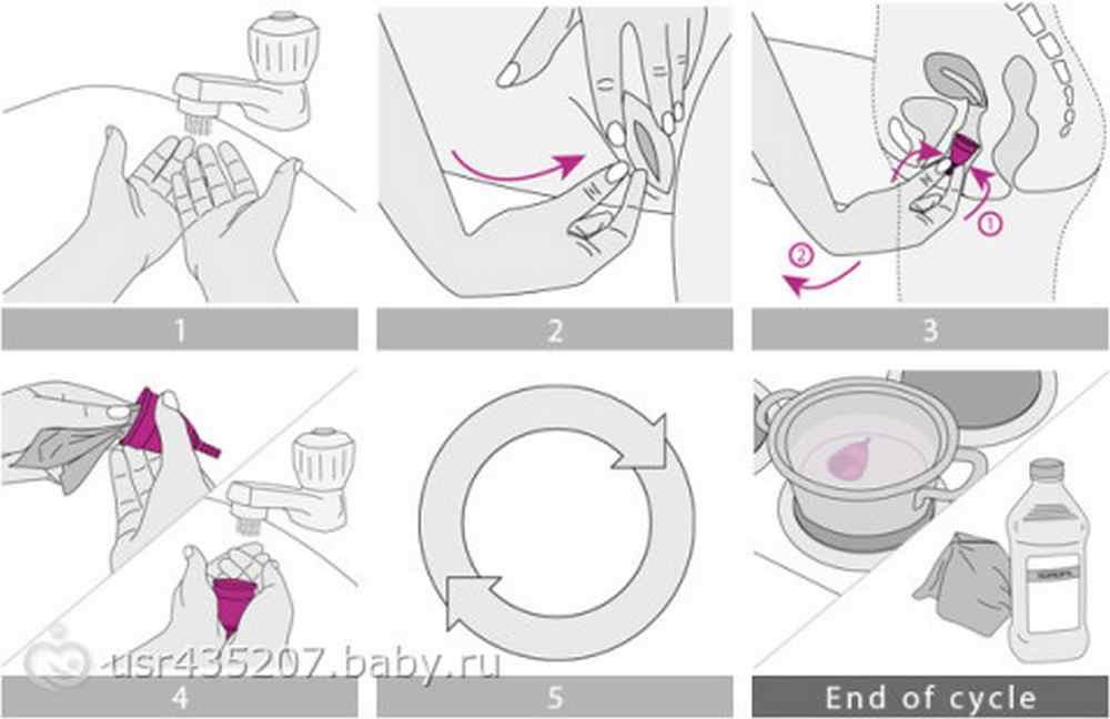 инструкция пошагово в картинках как извлечь чашу
